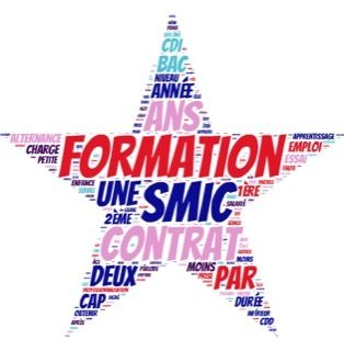 formation a distance remunere